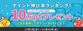 ちょびリッチ ポイント伸び率ランキング 2017年11月.jpg
