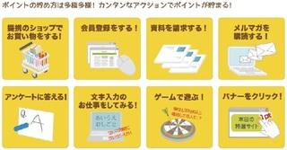ちょびリッチ ポイント貯め方.jpg