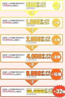 ちょびリッチ 友達紹介キャンペーン 2020年7月.jpg