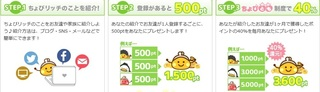 ちょびリッチ 紹介制度.jpg