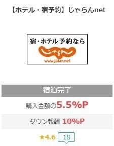 モッピー じゃらんnet 5.5%還元.jpg