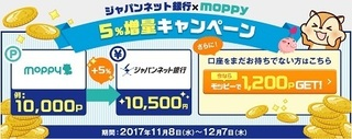モッピー ジャパンネット銀行 キャンペーン 2017年11月.jpg